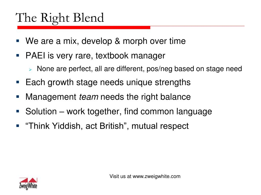 The Right Blend
