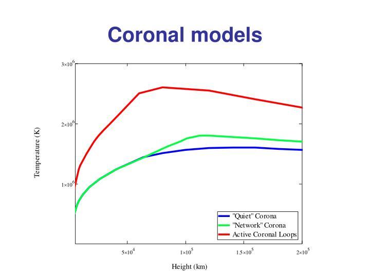 Coronal models