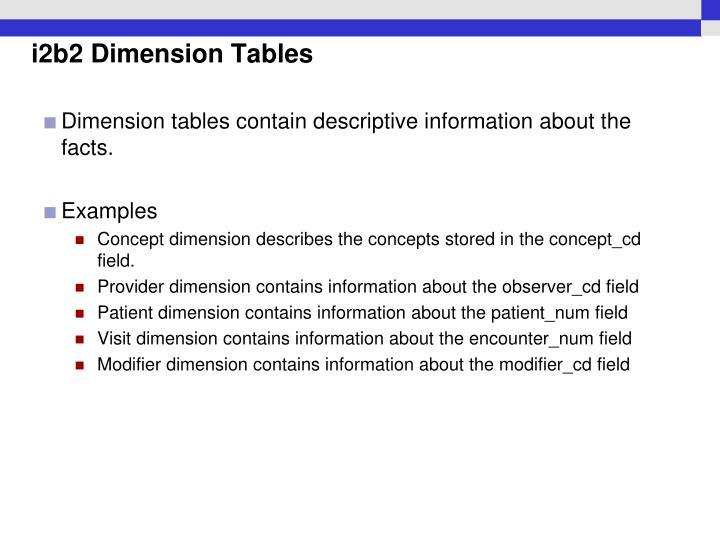 i2b2 Dimension Tables