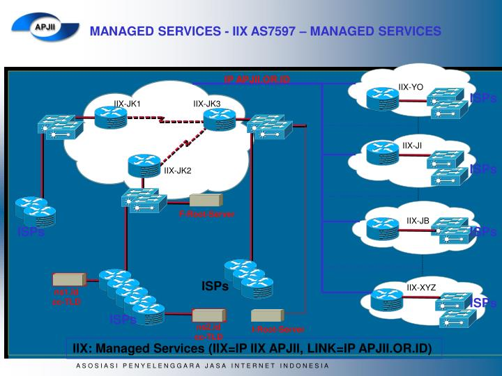 MANAGED SERVICES - IIX AS7597 – MANAGED SERVICES