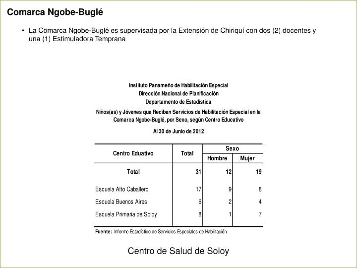 Comarca Ngobe-Buglé