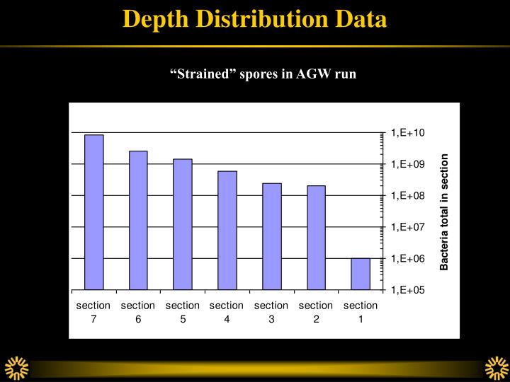 Depth Distribution Data