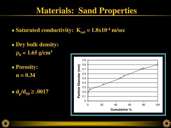 Materials:  Sand Properties