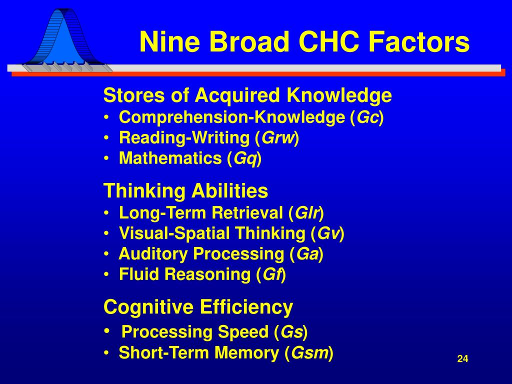 Nine Broad CHC Factors