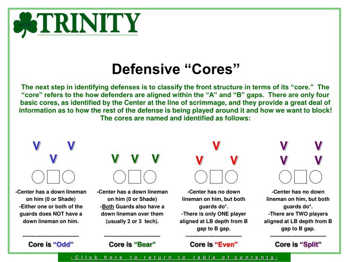 "Defensive ""Cores"""
