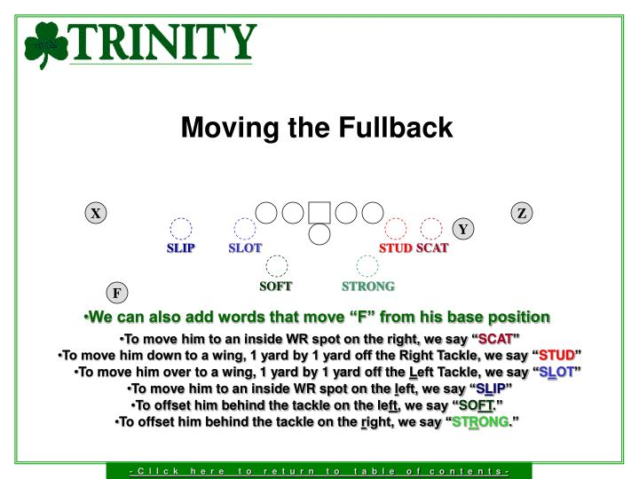 Moving the Fullback
