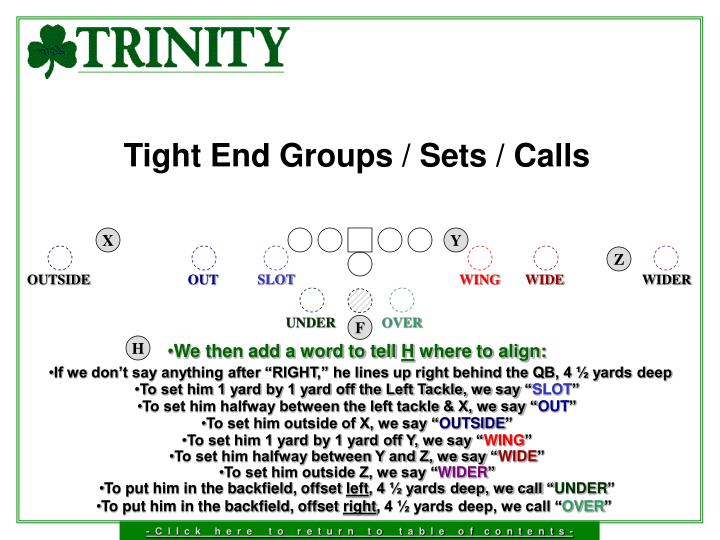 Tight End Groups / Sets / Calls