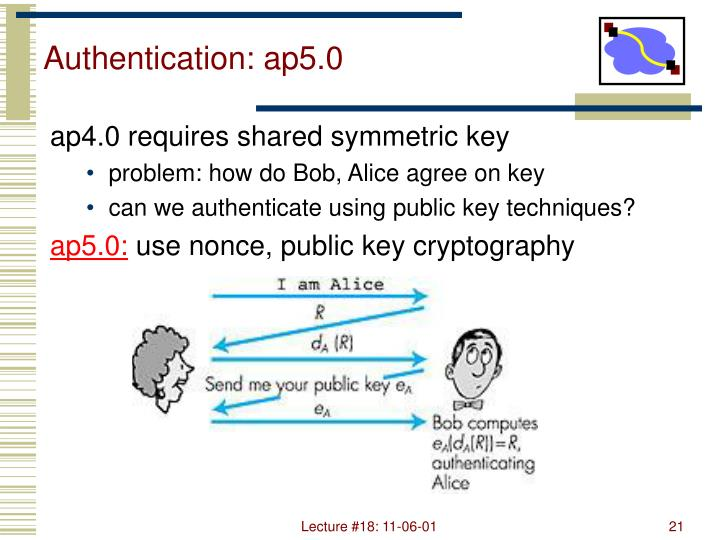 Authentication: ap5.0