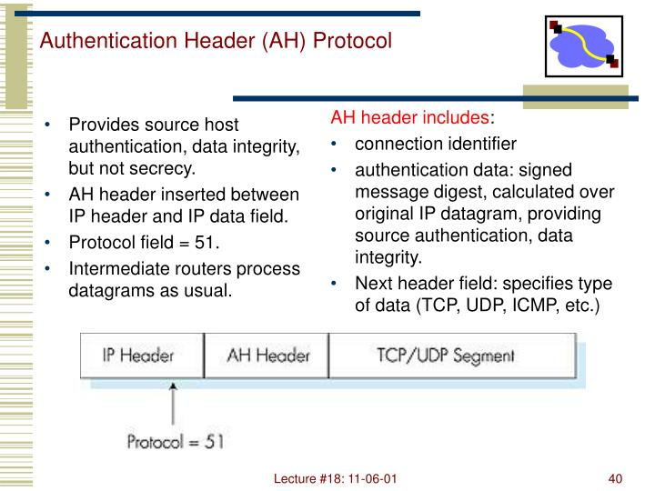 Provides source host authentication, data integrity, but not secrecy.
