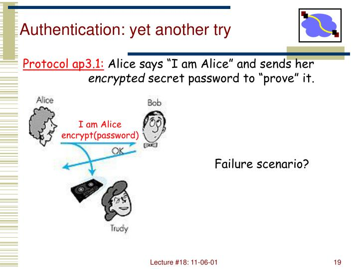 Authentication: yet another try