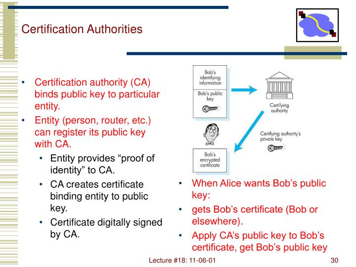Certification authority (CA) binds public key to particular entity.