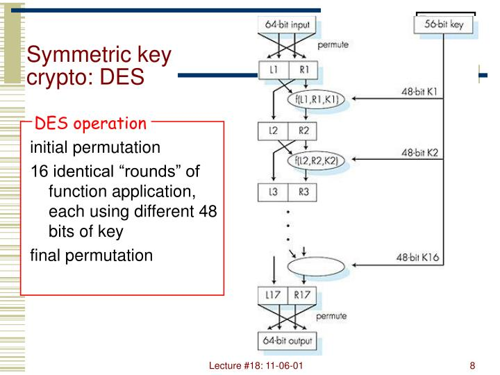 DES operation