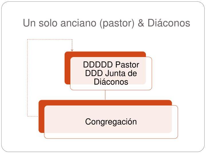 Un solo anciano (pastor) & Diáconos