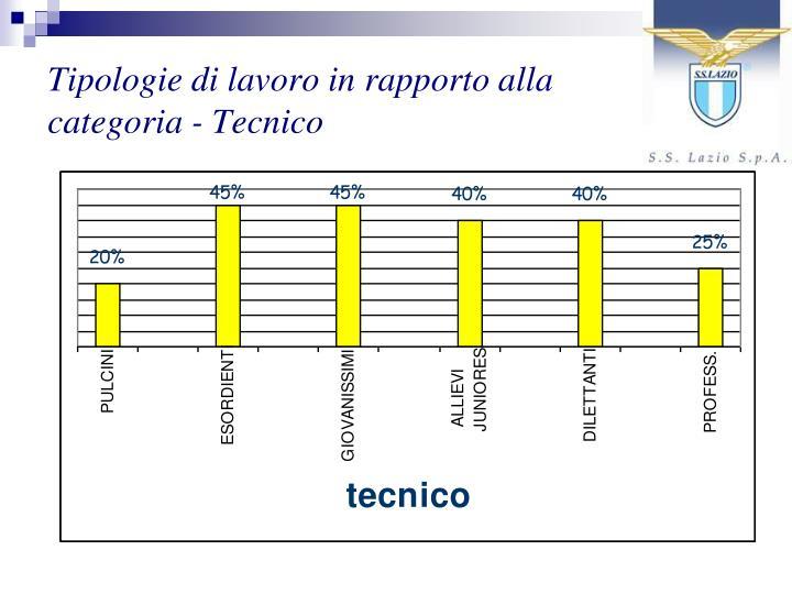 Tipologie di lavoro in rapporto alla categoria - Tecnico