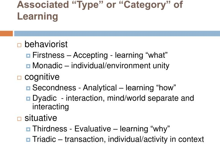 "Associated ""Type"" or ""Category"" of Learning"