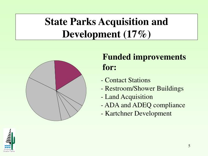 State Parks Acquisition and Development (17%)