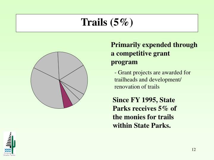 Trails (5%)