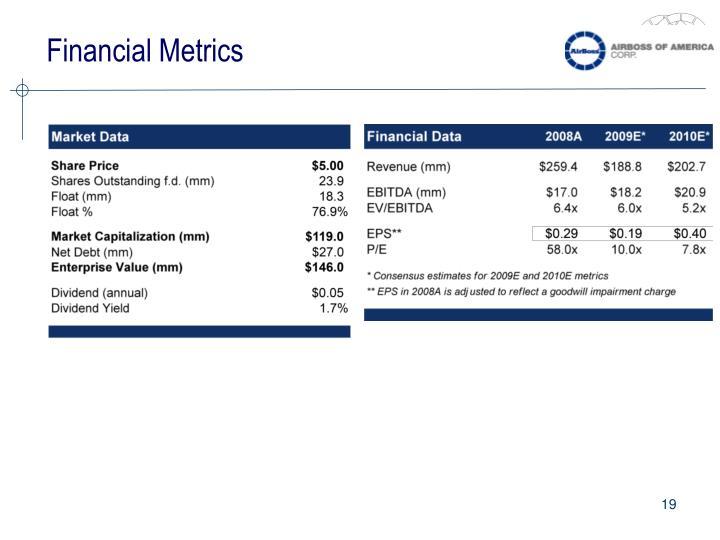 Financial Metrics