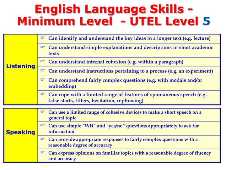 English Language Skills - Minimum Level  - UTEL Level