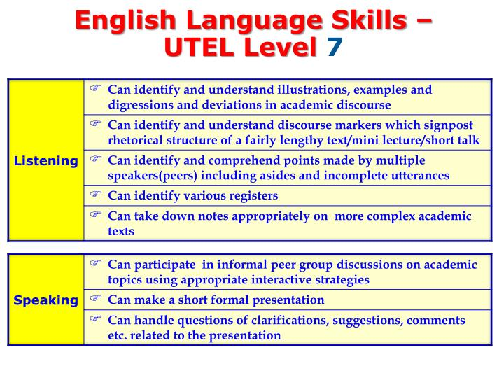 English Language Skills –