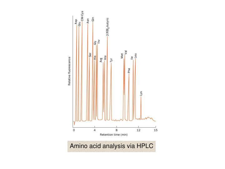 Amino acid analysis via HPLC