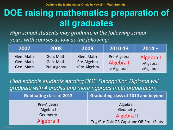 DOE raising mathematics preparation of all graduates