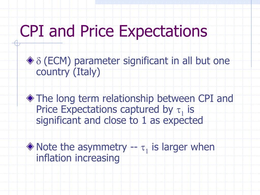 CPI and Price Expectations