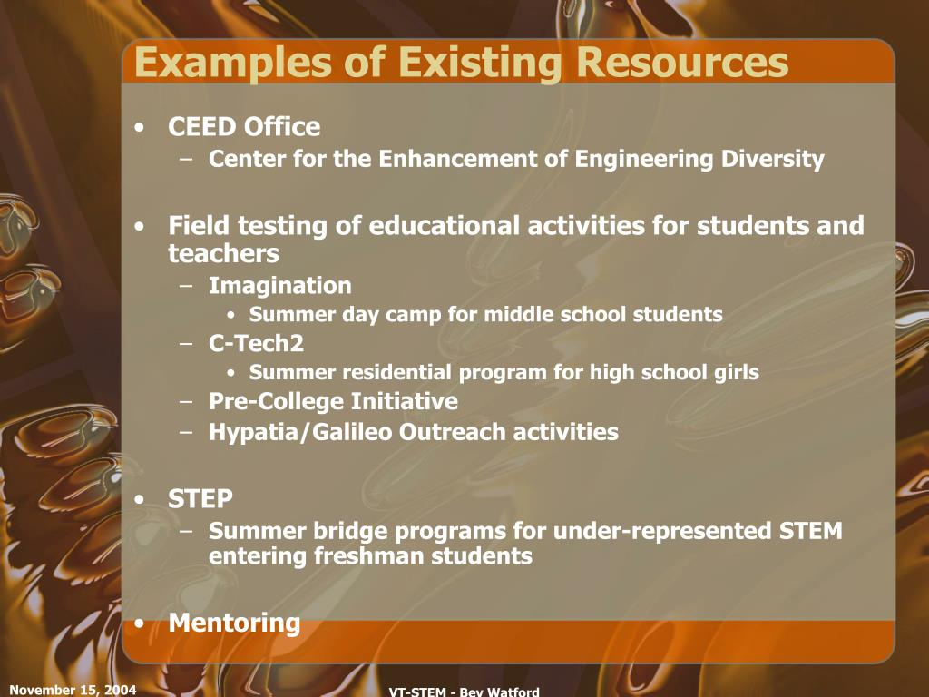 Examples of Existing Resources