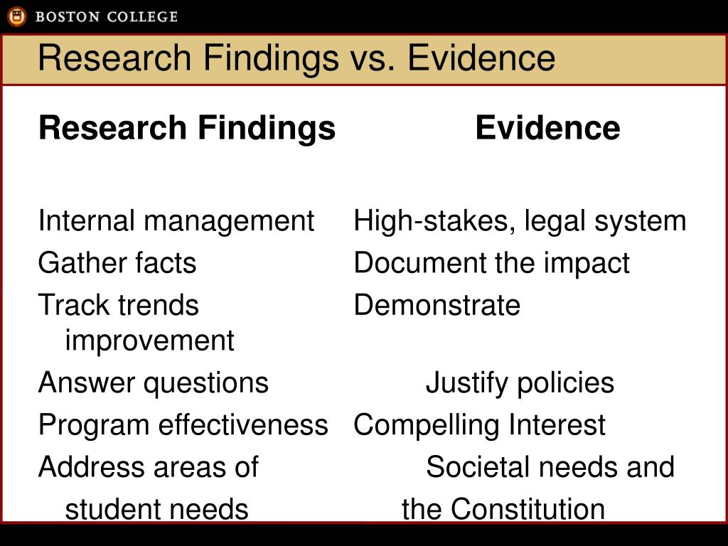 Research Findings vs. Evidence