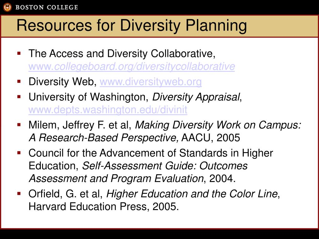 Resources for Diversity Planning