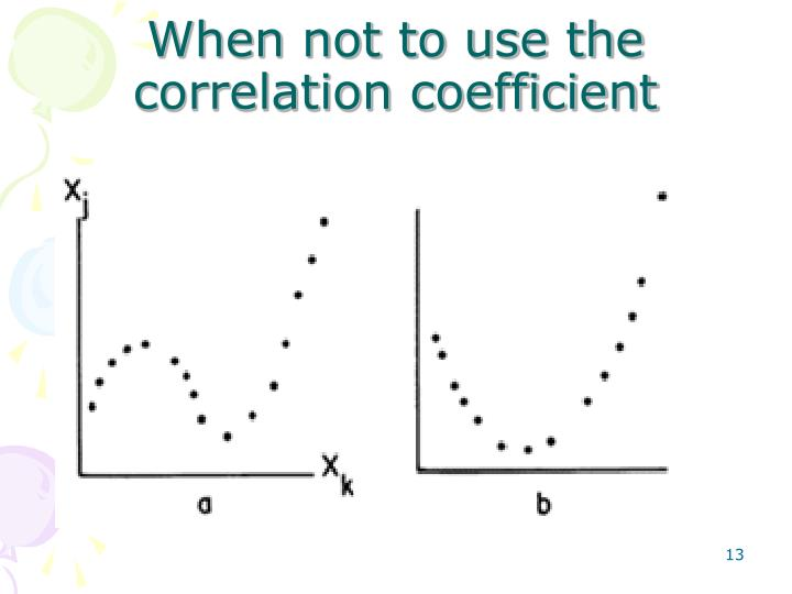 When not to use the correlation coefficient