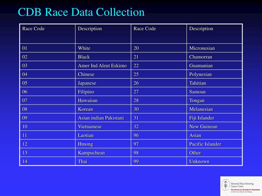 CDB Race Data Collection