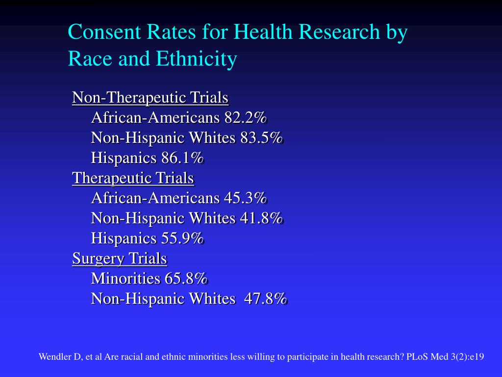 Consent Rates for Health Research by