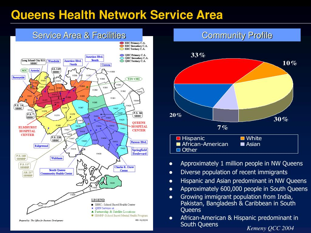 Queens Health Network Service Area