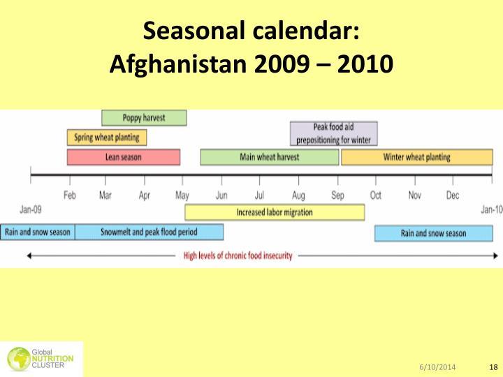 Seasonal calendar: