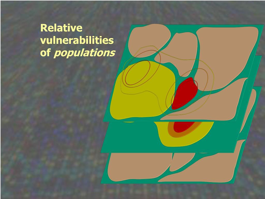 Relative vulnerabilities of