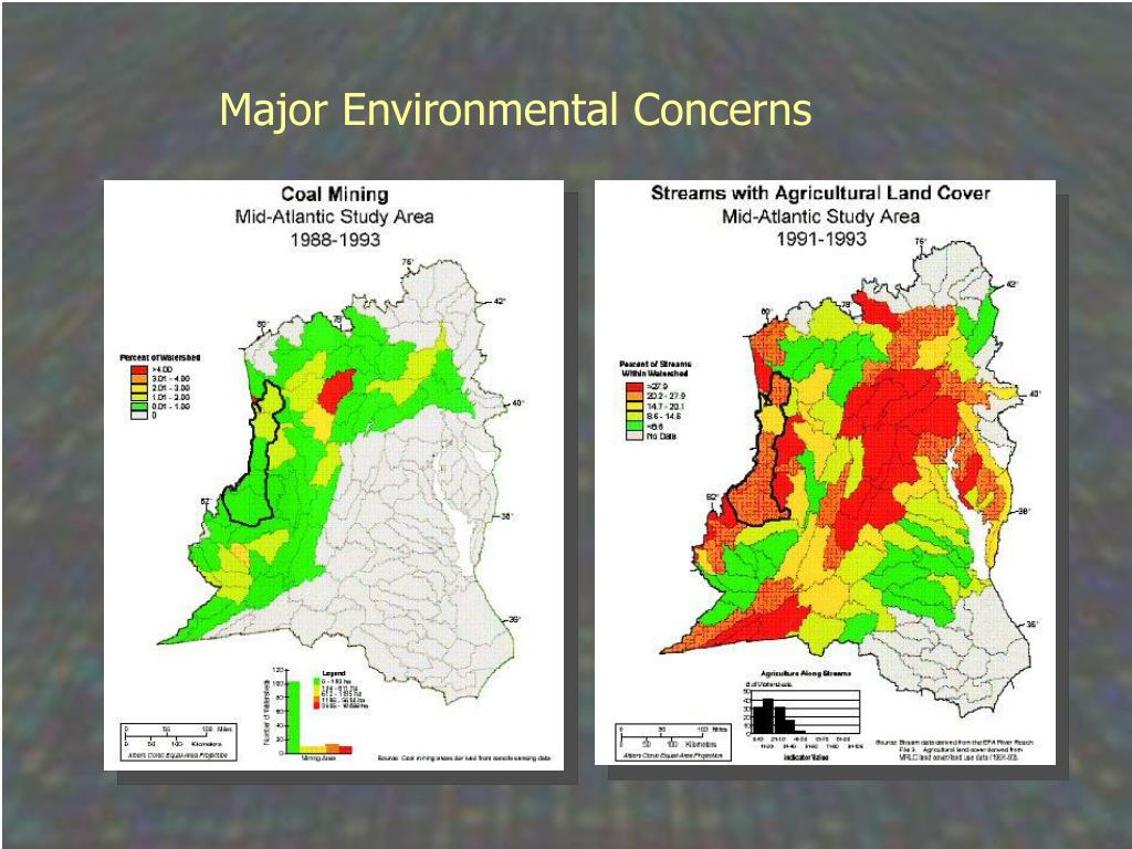 Major Environmental Concerns
