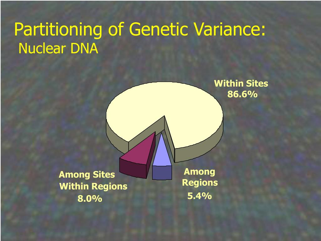 Partitioning of Genetic Variance: