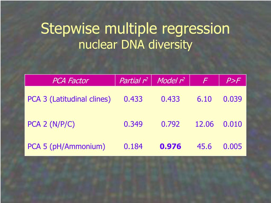 Stepwise multiple regression