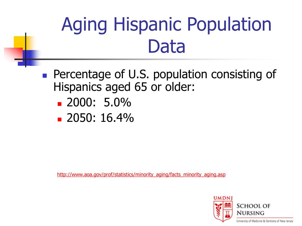 Aging Hispanic Population Data