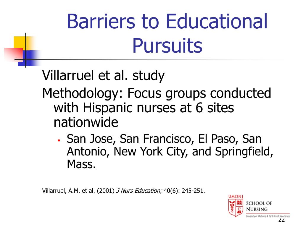 Barriers to Educational Pursuits