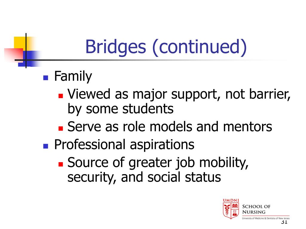 Bridges (continued)