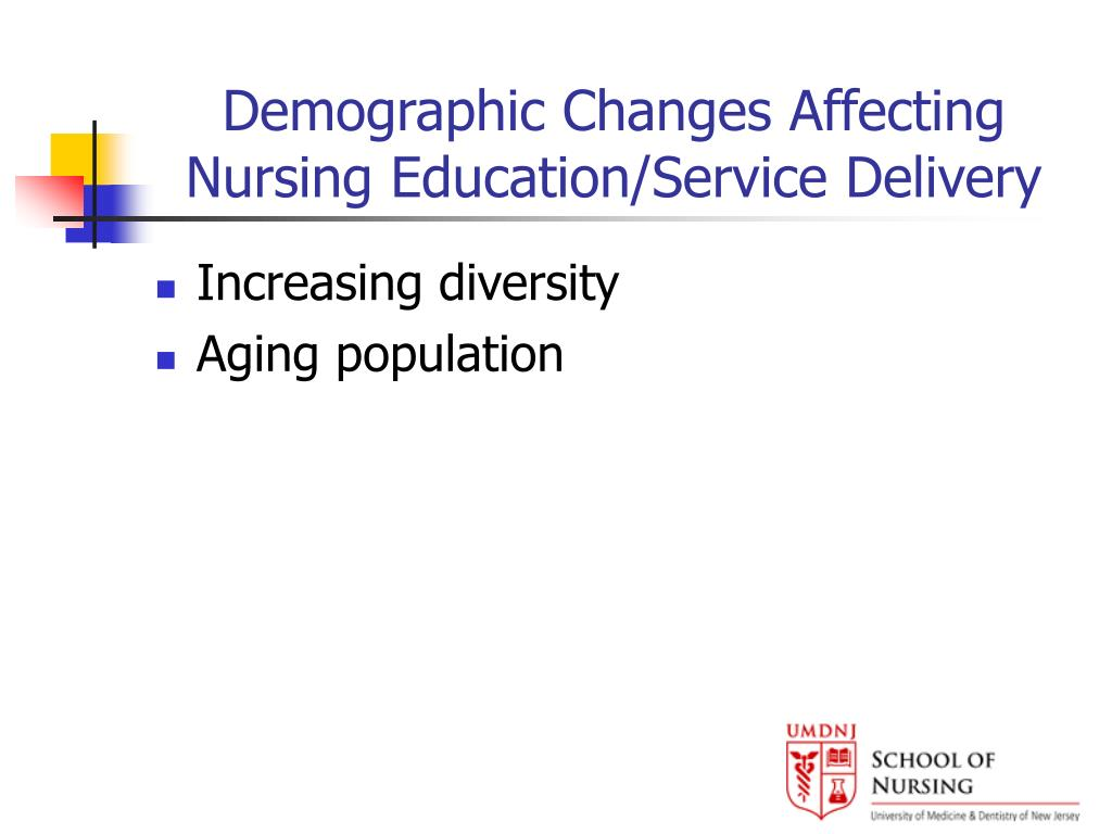 Demographic Changes Affecting Nursing Education/Service Delivery