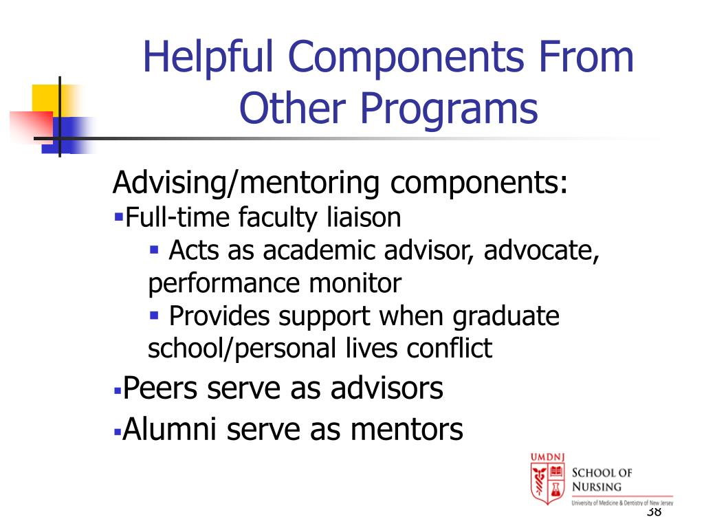 Helpful Components From Other Programs