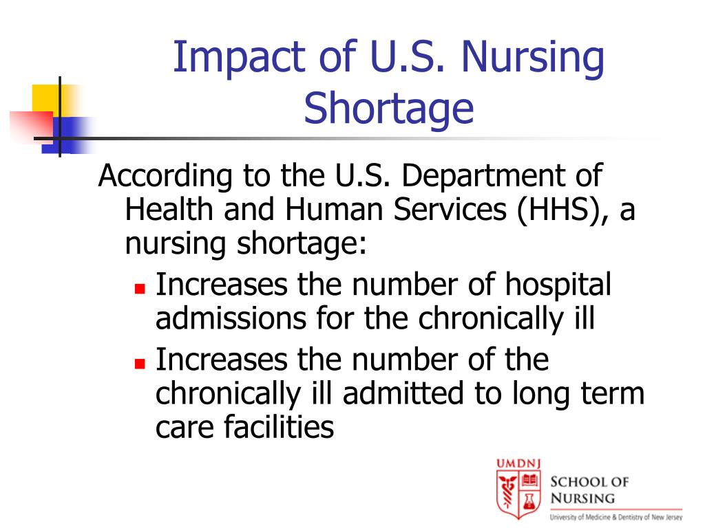 Impact of U.S. Nursing Shortage