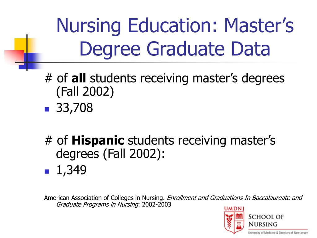 Nursing Education: Master's Degree Graduate Data