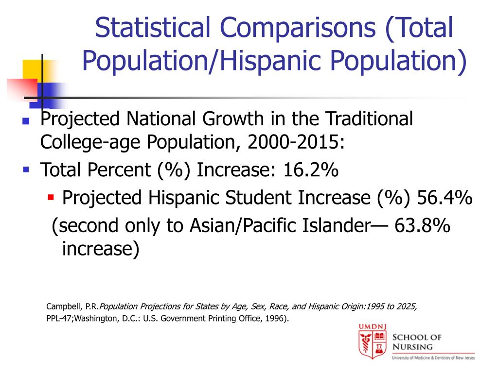 Statistical Comparisons (Total Population/Hispanic Population)