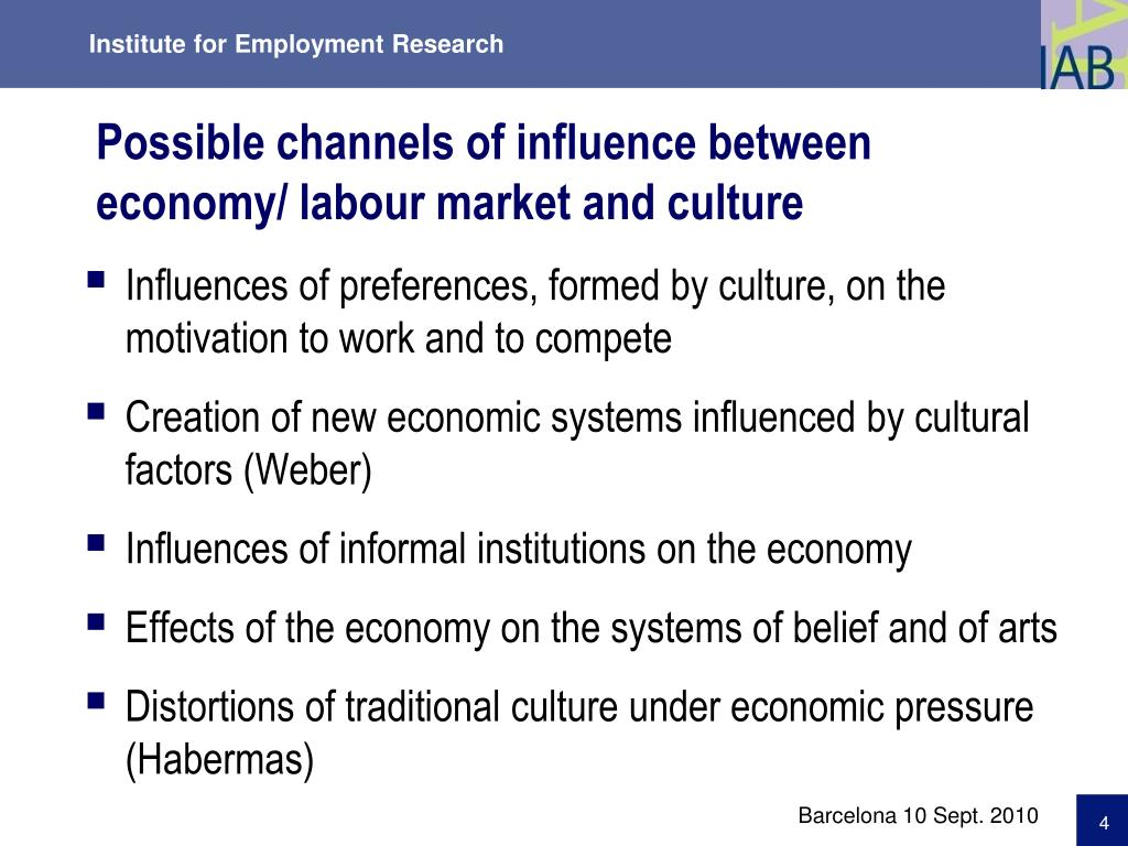 Possible channels of influence between economy/ labour market and culture
