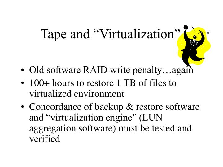 "Tape and ""Virtualization"""