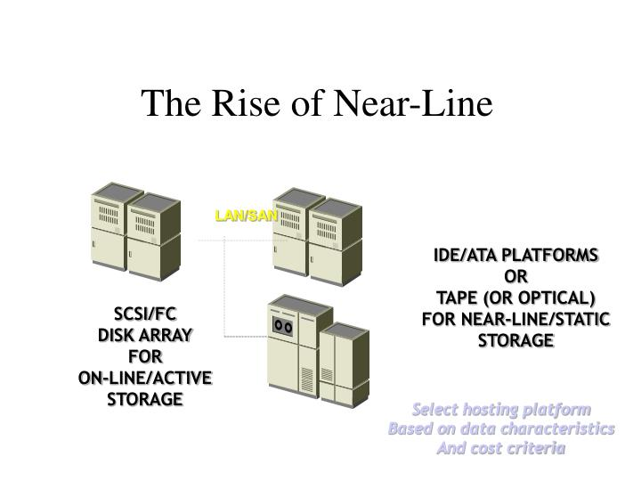 The Rise of Near-Line
